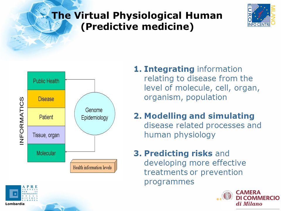 14 1.Integrating information relating to disease from the level of molecule, cell, organ, organism, population 2.Modelling and simulating disease related processes and human physiology 3.Predicting risks and developing more effective treatments or prevention programmes The Virtual Physiological Human (Predictive medicine)