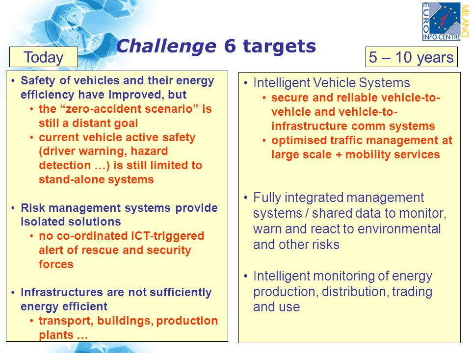 16 Challenge 6 targets Safety of vehicles and their energy efficiency have improved, but the zero-accident scenario is still a distant goal current vehicle active safety (driver warning, hazard detection …) is still limited to stand-alone systems Risk management systems provide isolated solutions no co-ordinated ICT-triggered alert of rescue and security forces Infrastructures are not sufficiently energy efficient transport, buildings, production plants … Today5 – 10 years Intelligent Vehicle Systems secure and reliable vehicle-to- vehicle and vehicle-to- infrastructure comm systems optimised traffic management at large scale + mobility services Fully integrated management systems / shared data to monitor, warn and react to environmental and other risks Intelligent monitoring of energy production, distribution, trading and use