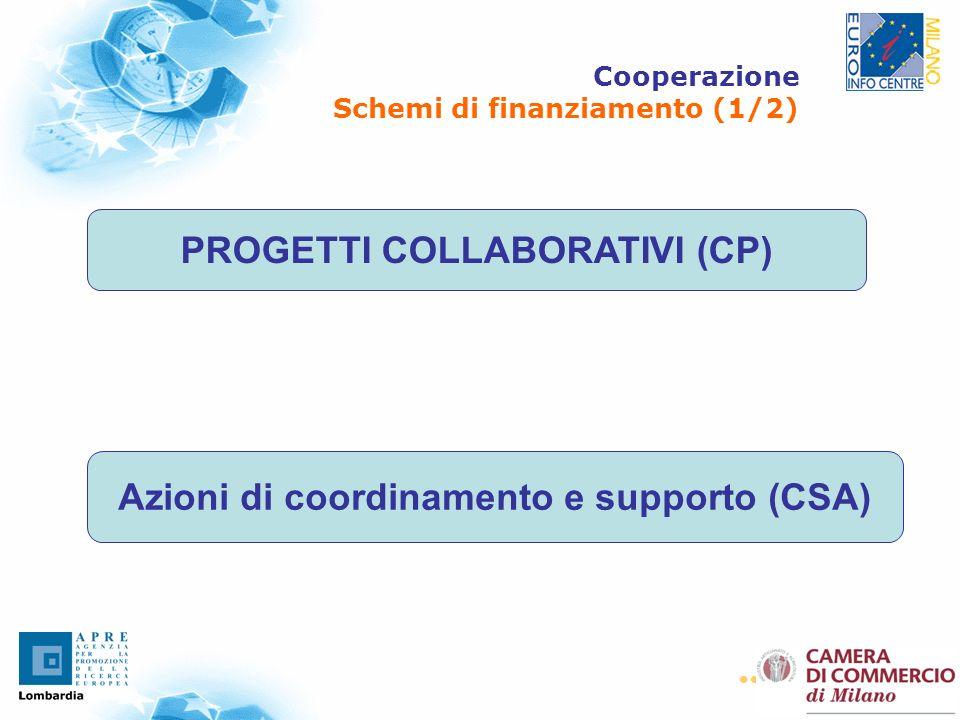 24 Cooperazione Schemi di finanziamento (1/2) PROGETTI COLLABORATIVI (CP) Azioni di coordinamento e supporto (CSA)