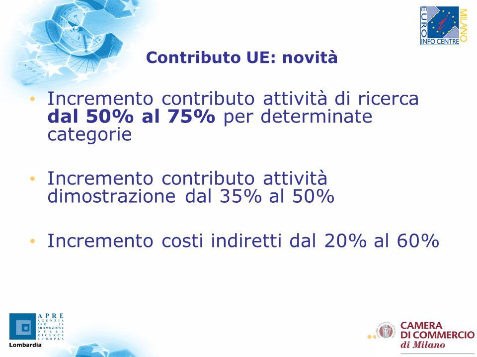 32 Contributo UE: novità Incremento contributo attività di ricerca dal 50% al 75% per determinate categorie Incremento contributo attività dimostrazione dal 35% al 50% Incremento costi indiretti dal 20% al 60%