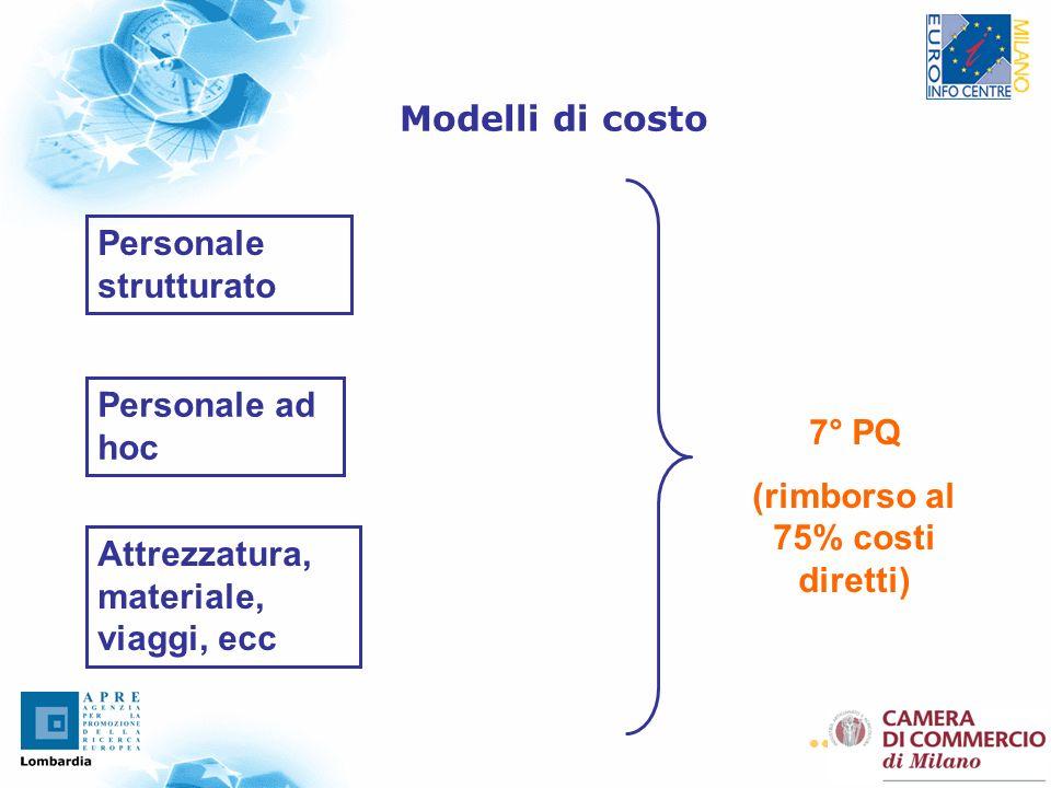 35 Personale strutturato Personale ad hoc Attrezzatura, materiale, viaggi, ecc 7° PQ (rimborso al 75% costi diretti) Modelli di costo