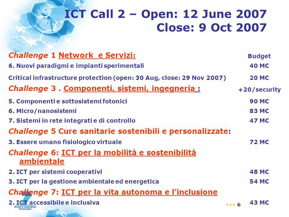 6 ICT Call 2 – Open: 12 June 2007 Close: 9 Oct 2007 Challenge 1 Network e Servizi: Budget 6. Nuovi paradigmi e impianti sperimentali40 M Critical infr