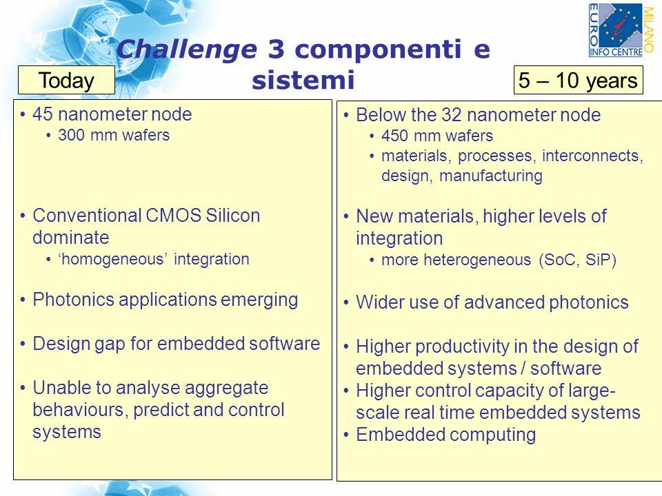 9 Challenge 3 componenti e sistemi 45 nanometer node 300 mm wafers Conventional CMOS Silicon dominate homogeneous integration Photonics applications e