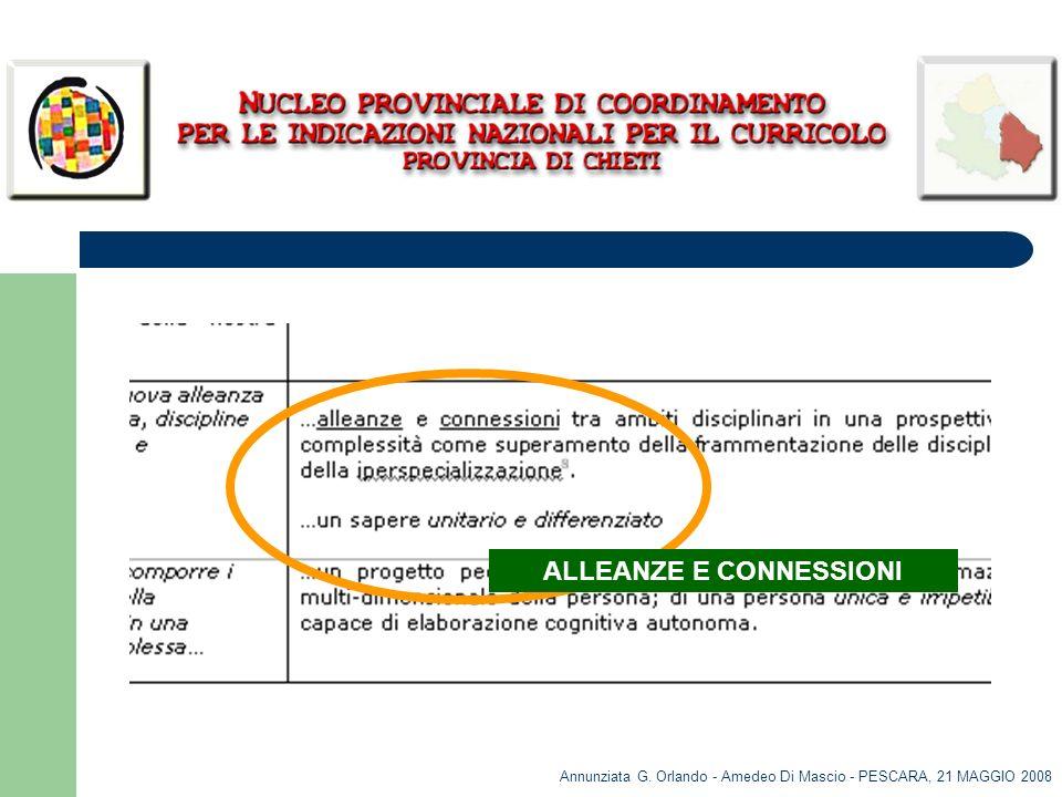 Annunziata G. Orlando - Amedeo Di Mascio - PESCARA, 21 MAGGIO 2008 ALLEANZE E CONNESSIONI