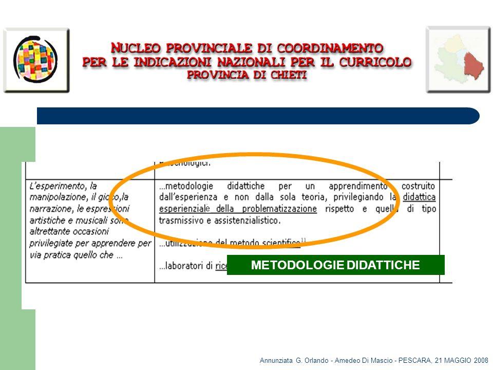 Annunziata G. Orlando - Amedeo Di Mascio - PESCARA, 21 MAGGIO 2008 e METODOLOGIE DIDATTICHE