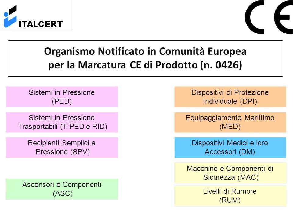 Organismo Notificato in Comunità Europea per la Marcatura CE di Prodotto (n.