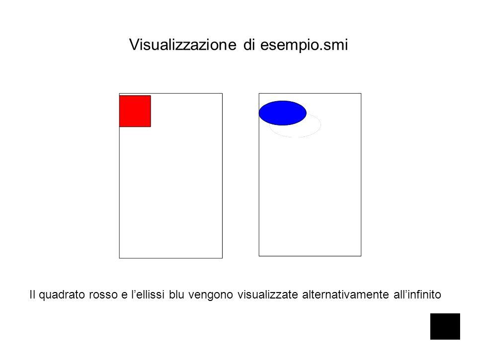 Visualizzazione di esempio.smi Il quadrato rosso e lellissi blu vengono visualizzate alternativamente allinfinito