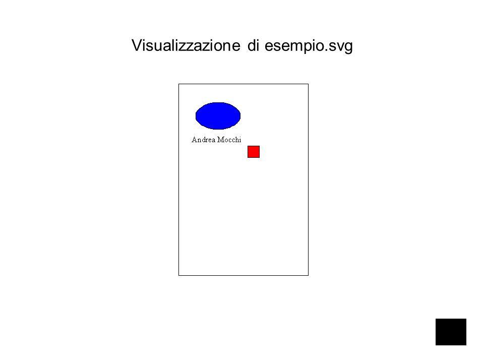 Visualizzazione di esempio.svg