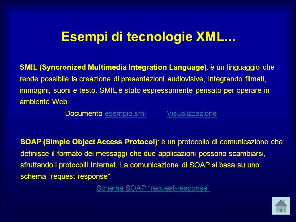 Esempi di tecnologie XML...