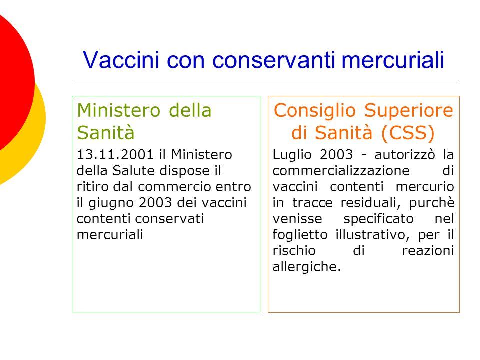 Vaccini con conservanti mercuriali Ministero della Sanità 13.11.2001 il Ministero della Salute dispose il ritiro dal commercio entro il giugno 2003 de