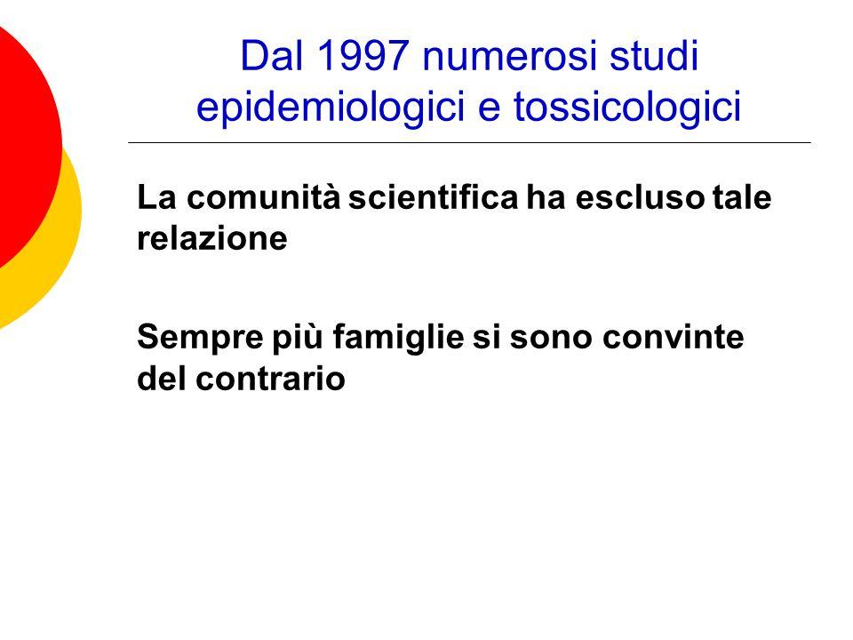 Dal 1997 numerosi studi epidemiologici e tossicologici La comunità scientifica ha escluso tale relazione Sempre più famiglie si sono convinte del cont