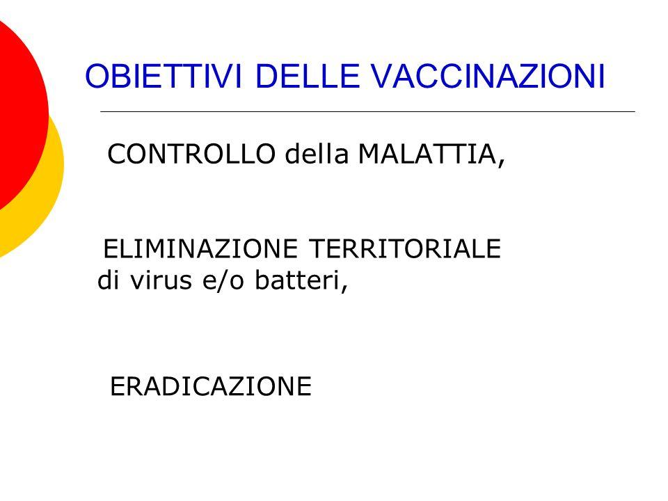 OBIETTIVI DELLE VACCINAZIONI CONTROLLO della MALATTIA, ELIMINAZIONE TERRITORIALE di virus e/o batteri, ERADICAZIONE