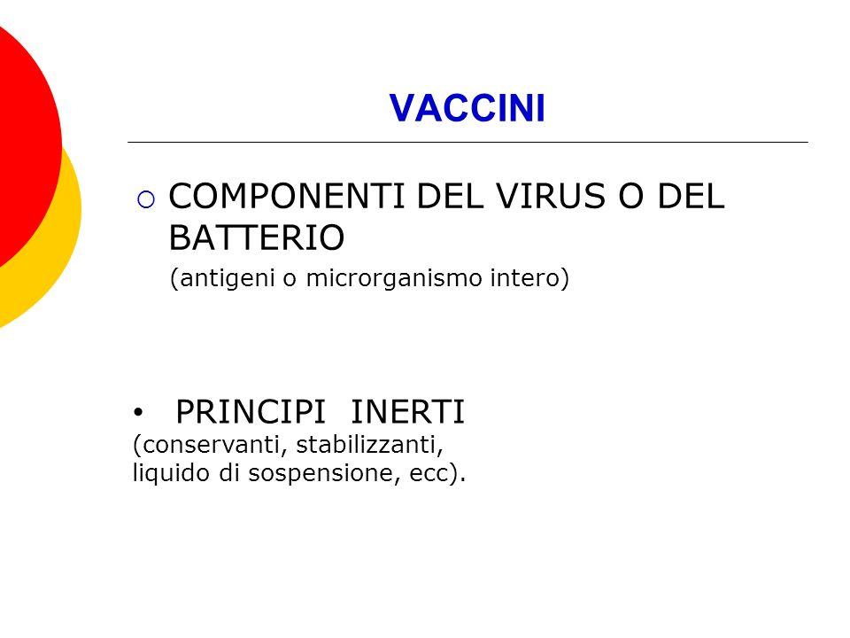 VACCINI COMPONENTI DEL VIRUS O DEL BATTERIO (antigeni o microrganismo intero) PRINCIPI INERTI (conservanti, stabilizzanti, liquido di sospensione, ecc