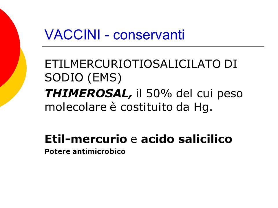 ETILMERCURIOTIOSALICILATO DI SODIO (EMS) THIMEROSAL, il 50% del cui peso molecolare è costituito da Hg. Etil-mercurio e acido salicilico Potere antimi
