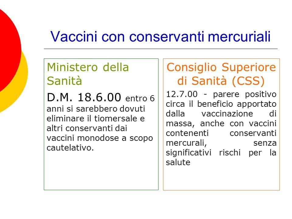 Vaccini con conservanti mercuriali Ministero della Sanità D.M. 18.6.00 entro 6 anni si sarebbero dovuti eliminare il tiomersale e altri conservanti da