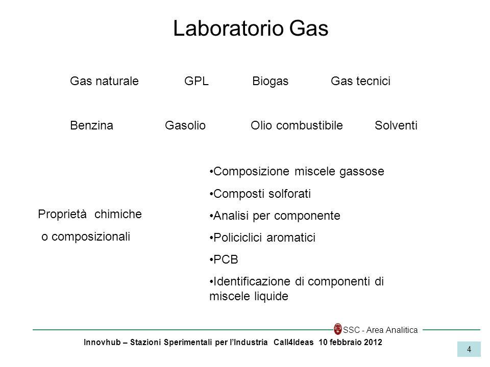 Innovhub – Stazioni Sperimentali per lIndustria Call4Ideas 10 febbraio 2012 SSC - Area Analitica 4 Laboratorio Gas Gas naturale GPL Biogas Gas tecnici
