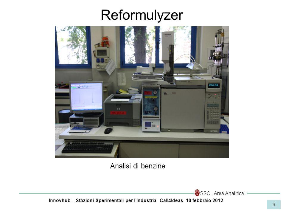 Innovhub – Stazioni Sperimentali per lIndustria Call4Ideas 10 febbraio 2012 SSC - Area Analitica 9 Reformulyzer Analisi di benzine