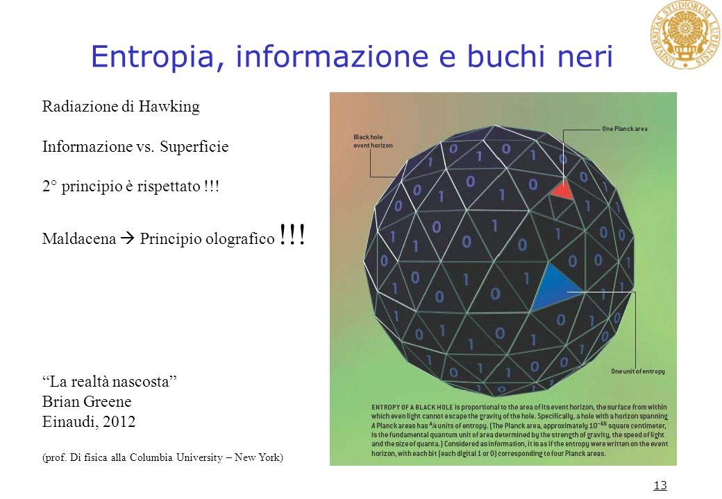 Entropia, informazione e buchi neri 13 Radiazione di Hawking Informazione vs. Superficie 2° principio è rispettato !!! Maldacena Principio olografico