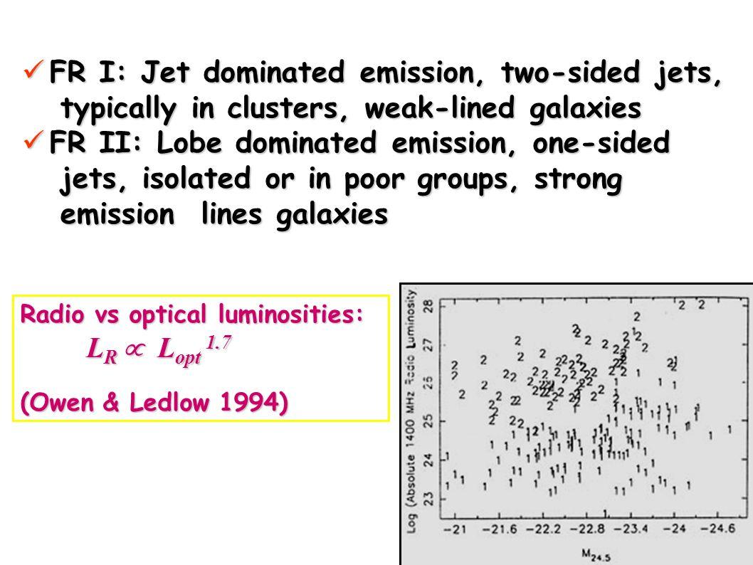 Vite medie radiative Perdite di energie radiative per effetto di emissione di sincrotrone e IC con radiazione 3 o K provocano brusco irripidimento spe