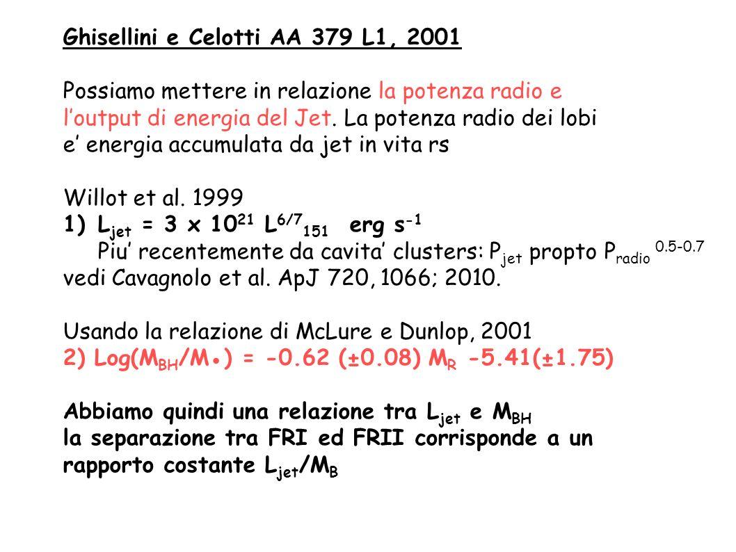L jet = 0.015 L edd L edd =1.3x10 38 M BH /M