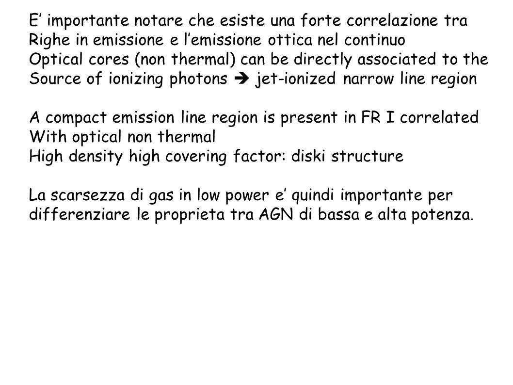 Quindi separazione tra FRI ed FRII e relazione tra Massa e Radiazione emessa da BH L ion /L Edd 10 -3 suggerisce un valore critico di dm/dt (accretion