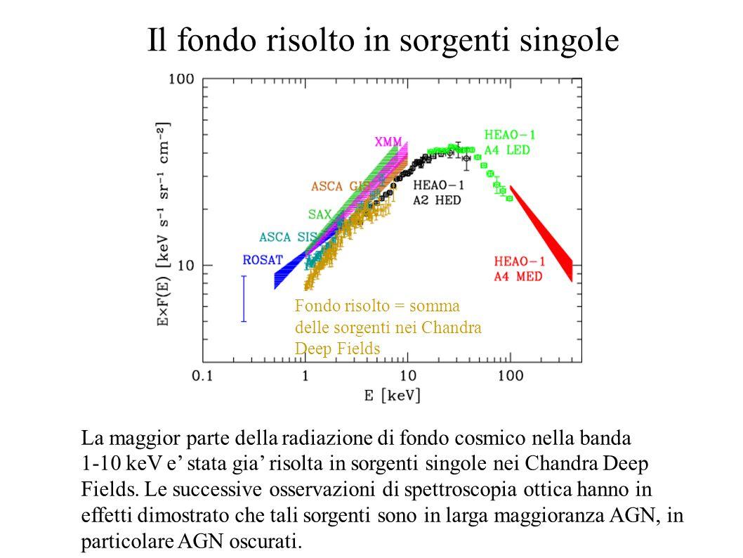 I campi piu` profondi in banda X e la frazione di fondo risolto rosso = 0.3 -1 keV verde = 1 - 2 keV blu = 2 -7 keV Osservazioni del satellite Chandra