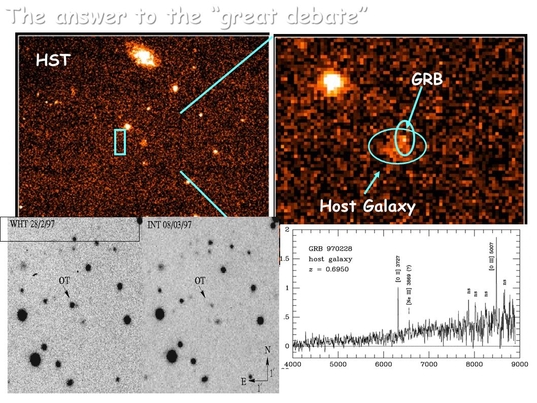 The answer to the great debate 28 Feb 1997 SAX E>40 keV GRB 970228 is in the FOV of the WFC Afterglow discovery: emission from the burst in the X ray 1.Fading 2.Well localized The burst is somewhere here… but where .