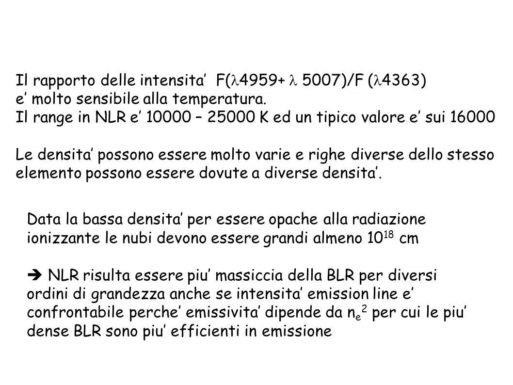 Densita Si misura dal rapporto di intensita di due righe di un singolo ione La emissivita della linea dallo stadio 2 a stadio 1 e pari a n 2 A 21 hν 2