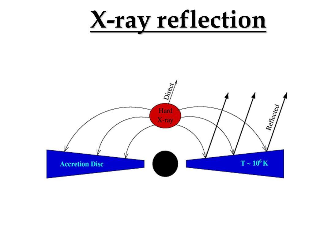 (n=3) (n=2) (n=1) n=numero quantico principale Lenergia di legame degli elettroni piu interni dellatomo di ferro e pari a 7.1 keV fotoni X con energie