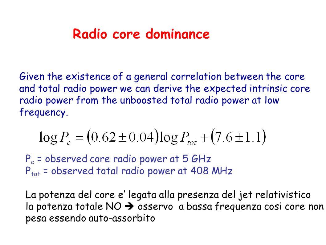 Jet sidedness Se = 5 (β = 0.98) e = 0.7 e θ = 0 risulta B a /B r = R = 2 x 10 4 Ne consegue che dati 2 getti intrinsecamente uguali vedo solo quello c