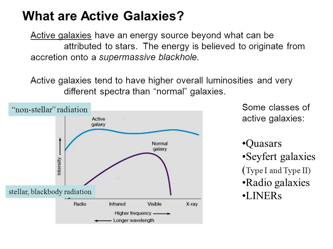 What are Active Galaxies.