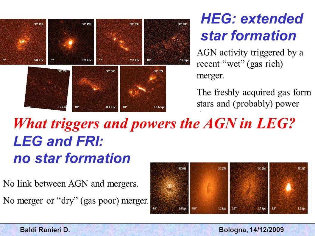 AGN FR I 0% FRII 54% AGN HEG: 100% FRII LEG: 16% ~ f quiescent Star formation vs AGN type FR I LEG 0% Baldi Ranieri D. Bologna, 14/12/2009