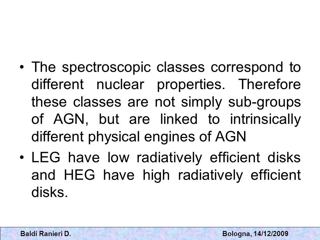 FRI & FRII LEG = LEGs The largest sample of LEG ever used. Radio-Optical-Infrared nuclei correlate: Synchrotron emission dominates on disk emission. L