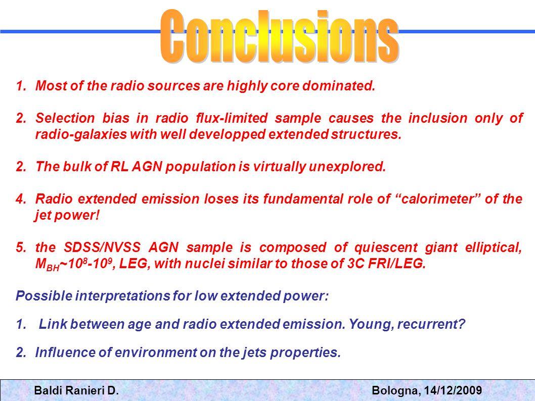 Extended radio emission is indipendent of the AGN power. FWHM = 5 arcsec Baldi Ranieri D. Bologna, 14/12/2009