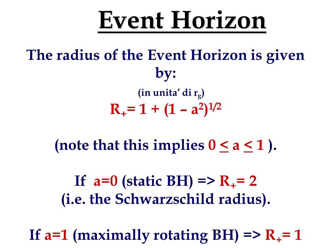 In conclusione L o = L e x D 4 Boosting relativistico o Doppler boosting o relativistic beaming Se lavoriamo con luminosita monocromatiche L o ( o )d o = L e ( e )d e x D 4 da cui L o ( o ) = L e ( e ) x D 3 Se lo spettro e di sincrotrone L( ) - possiamo scrivere L o ( o ) = L e ( o ) x D 3+ = L e ( o ) x D 4 D -(1- ) Il termine D -(1- ) e noto come correzione K