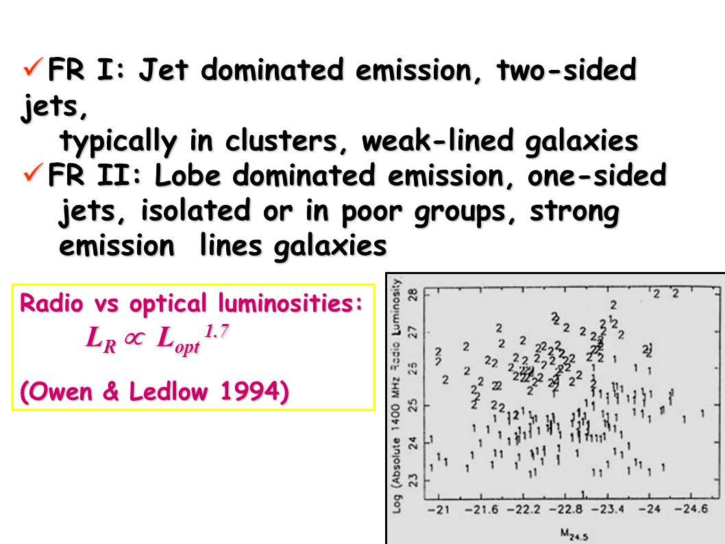 AGN Jets: Morphology FRI/FRII dichotomy – subparsec scale Chiaberge et al. (2000) – HST observations FRI nuclei: Linear correlation Radio-Optical lumi