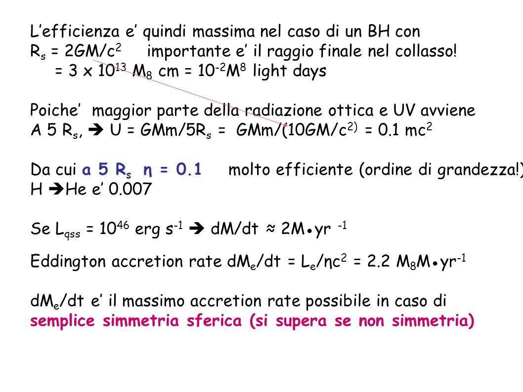 Fueling Quasars Energia da conversione di massa in energia Energia disponibile e E = ηMc 2 Il rate di energia emessa e L = dE/dt = ηc 2 dM/dt dove dM/