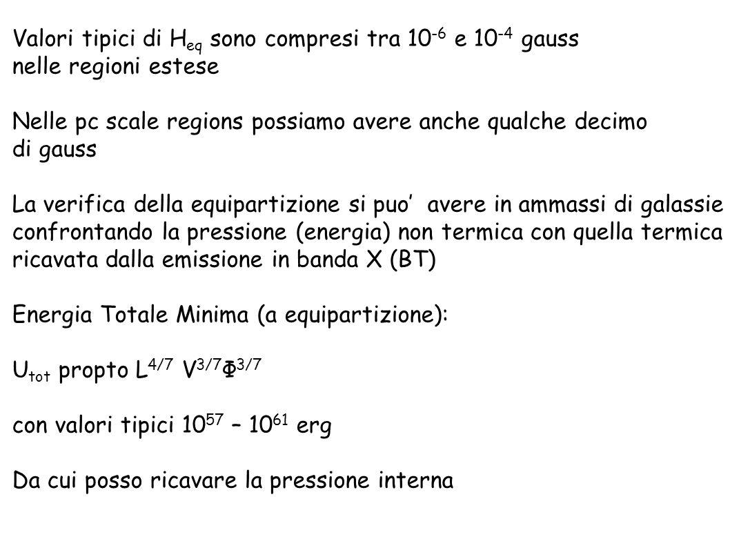L BH = GM BH /R s (R s /r)M 3 x 10 46 (M /M )anno R s /r erg/s L BHmax 0.057M c 2 BH S L BHmax 0.42 M c 2 BH K Notare le due diverse efficienze essend