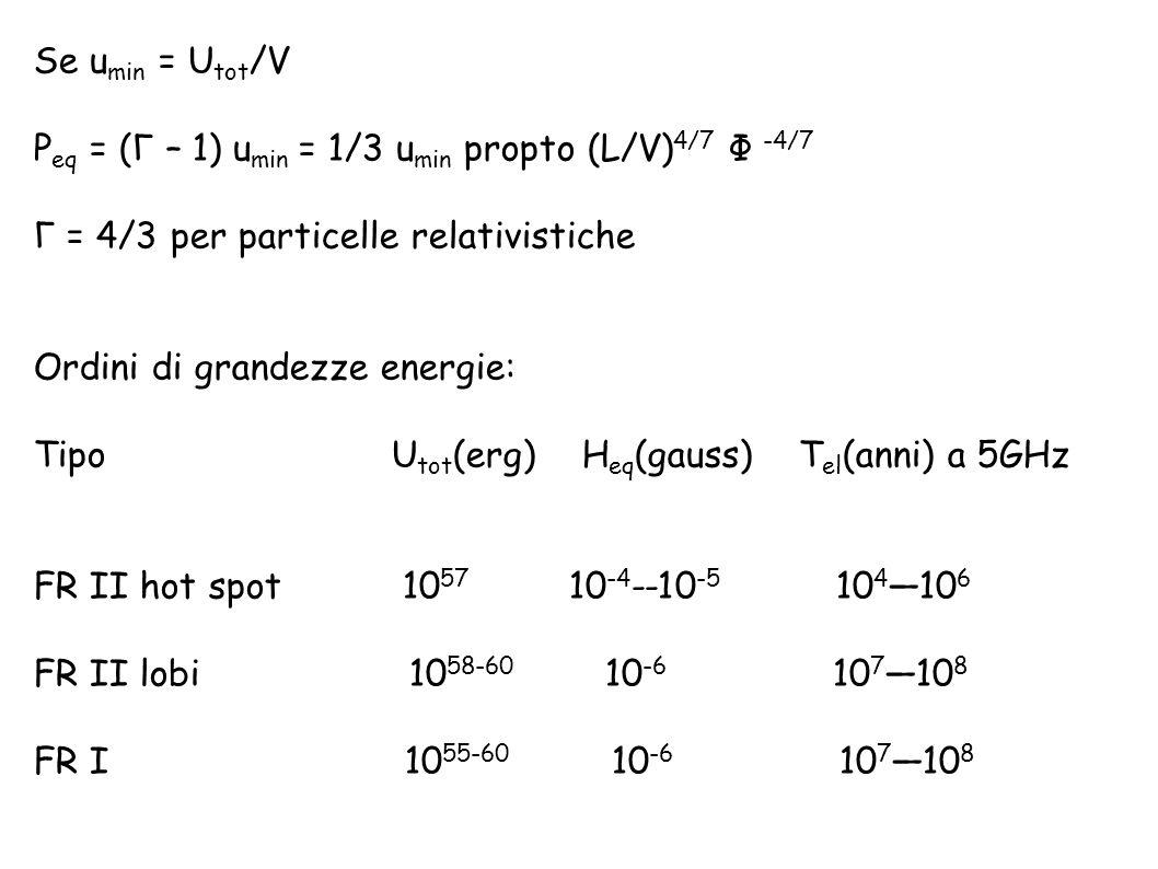 Valori tipici di H eq sono compresi tra 10 -6 e 10 -4 gauss nelle regioni estese Nelle pc scale regions possiamo avere anche qualche decimo di gauss L