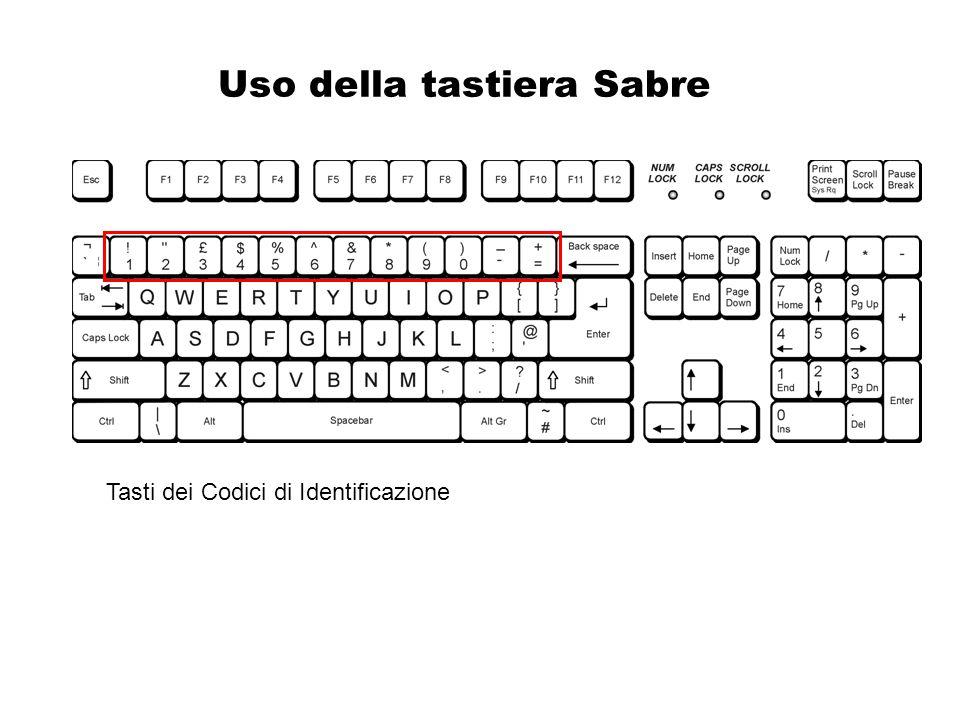 Uso della tastiera Sabre Tasti dei Codici di Identificazione