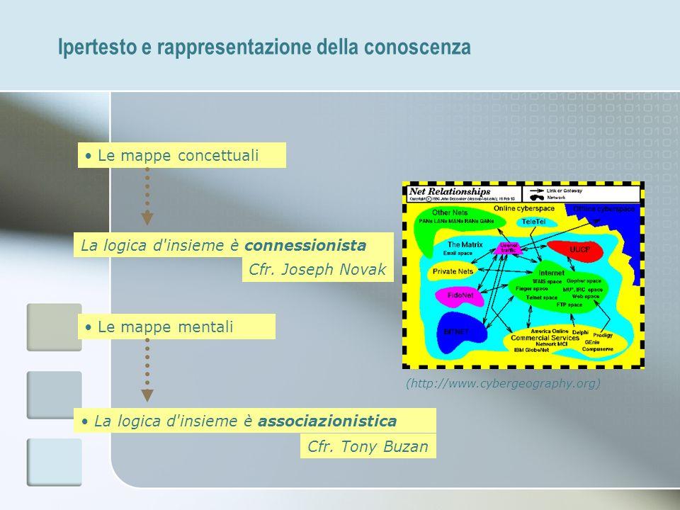 Ipertesto e rappresentazione della conoscenza Le mappe concettuali Cfr. Joseph Novak La logica d'insieme è connessionista (http://www.cybergeography.o