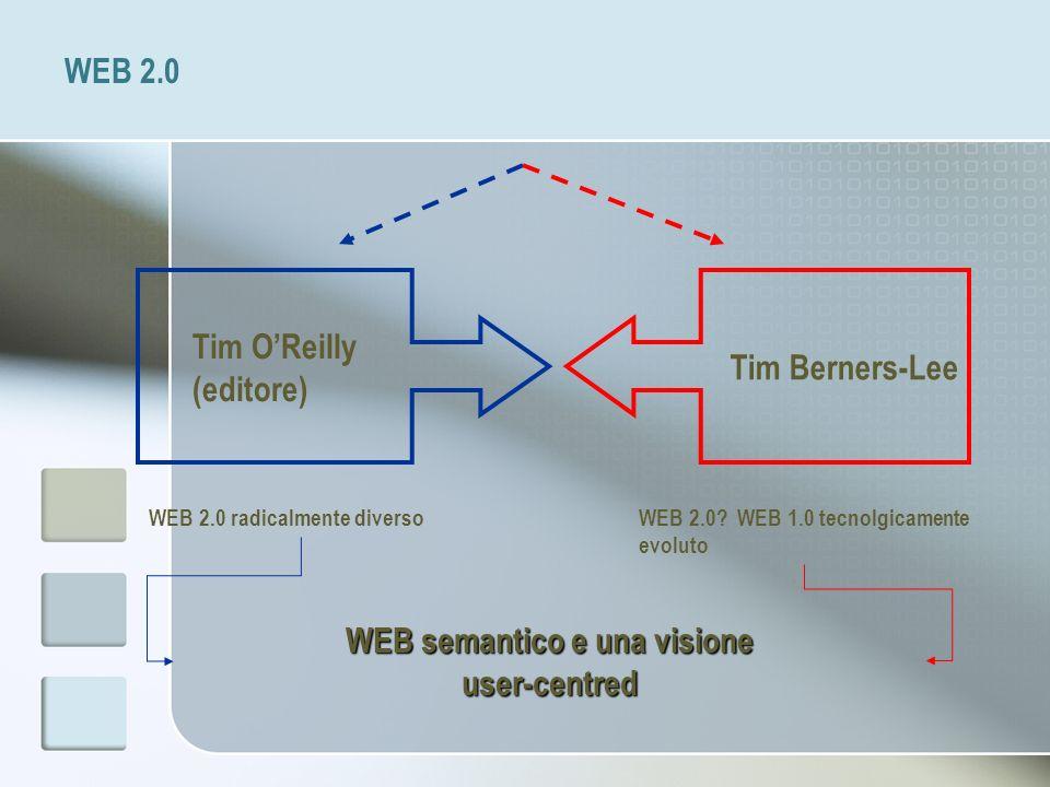 WEB 2.0 Tim OReilly (editore) Tim Berners-Lee WEB 2.0 radicalmente diversoWEB 2.0? WEB 1.0 tecnolgicamente evoluto WEB semantico e una visione user-ce