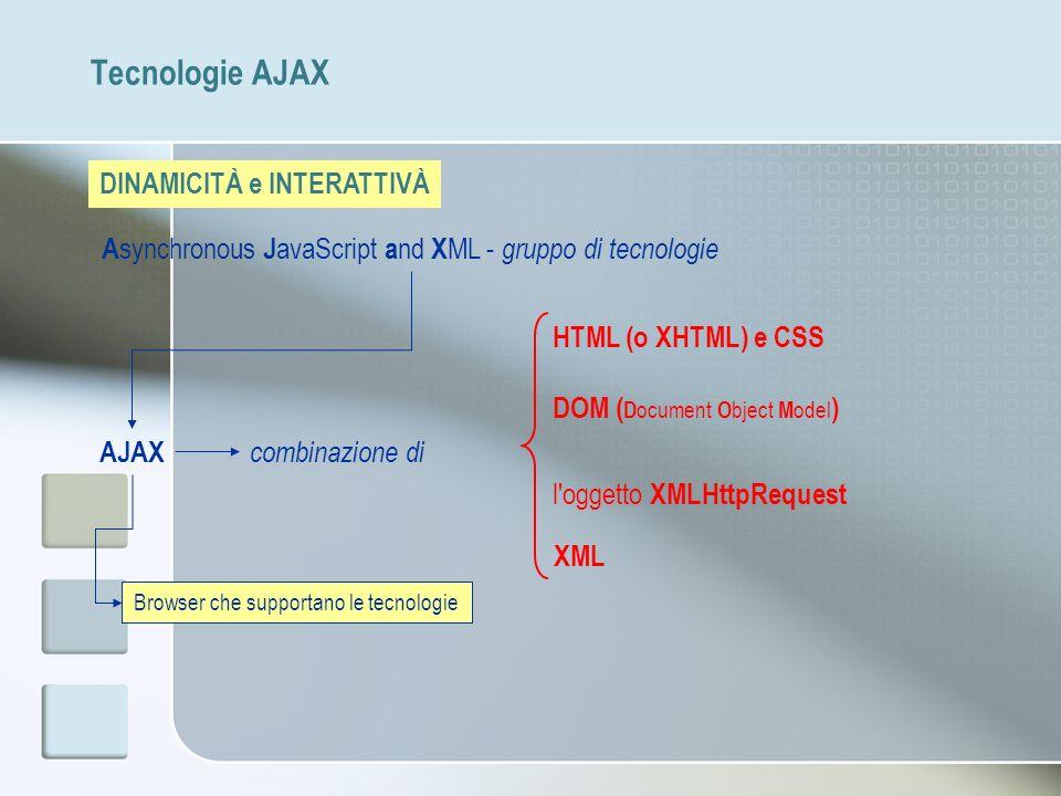 Tecnologie AJAX DINAMICITÀ e INTERATTIVÀ A synchronous J avaScript a nd X ML - gruppo di tecnologie AJAX Browser che supportano le tecnologie HTML (o