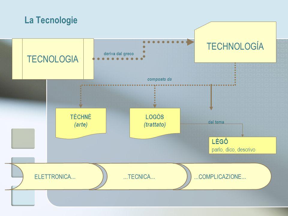 TECNOLOGIA La Tecnologie LÈGÔ parlo, dico, descrivo TECHNOLOGÍA deriva dal greco TÈCHNÈ (arte) LOGÒS (trattato) composto da dal tema ELETTRONICA......