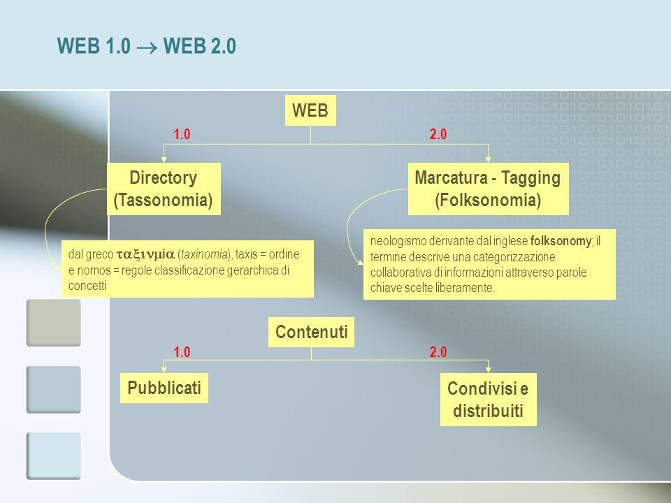 WEB 1.0 WEB 2.0 WEB Marcatura - Tagging (Folksonomia) Directory (Tassonomia) 1.02.0 dal greco ί ( taxinomia ), taxis = ordine e nomos = regole classif