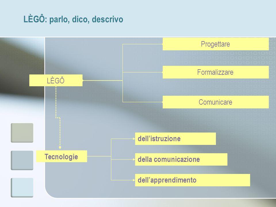 LÈGÔ: parlo, dico, descrivo Tecnologie dellapprendimento dellistruzione della comunicazione LÈGÔ Progettare Comunicare Formalizzare