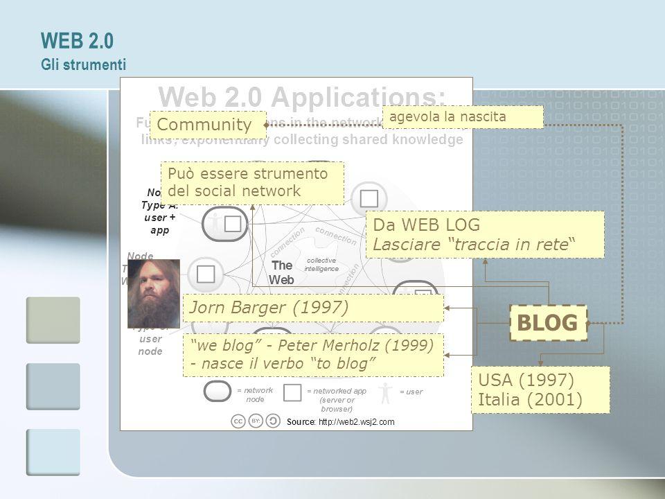WEB 2.0 Gli strumenti BLOG Da WEB LOG Lasciare traccia in rete USA (1997) Italia (2001) Jorn Barger (1997) we blog - Peter Merholz (1999) - nasce il v