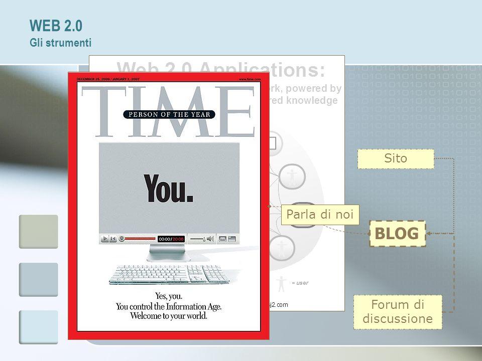 WEB 2.0 Gli strumenti BLOG Sito Forum di discussione Parla di noi