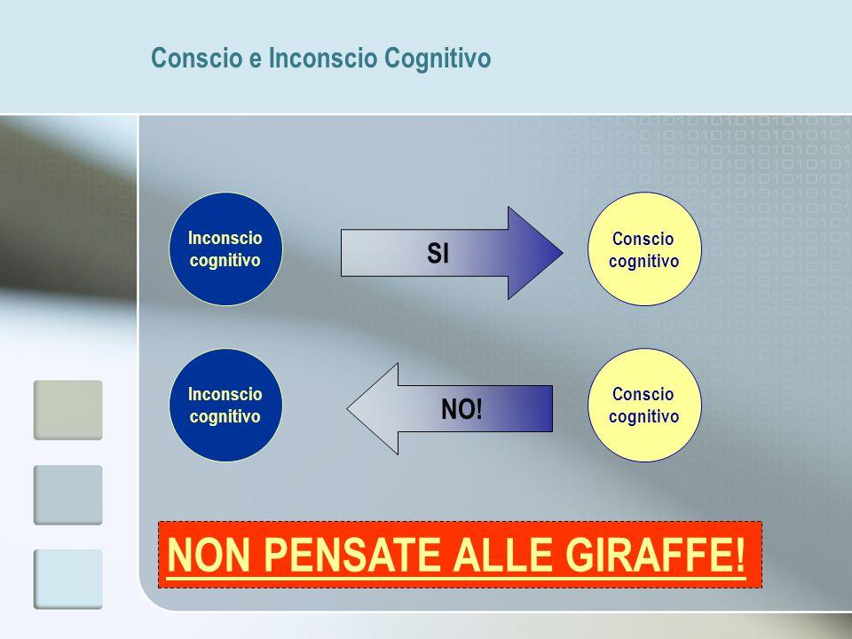 Conscio e Inconscio Cognitivo Conscio cognitivo Inconscio cognitivo Conscio cognitivo Inconscio cognitivo NO! NON PENSATE ALLE GIRAFFE! SI