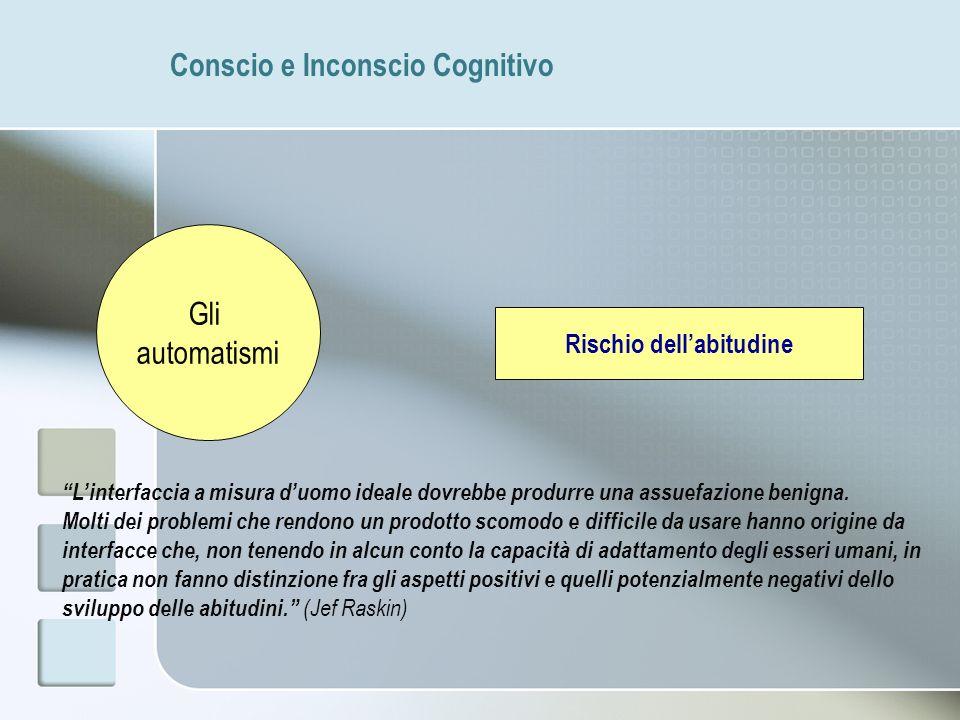 Conscio e Inconscio Cognitivo Gli automatismi Rischio dellabitudine Linterfaccia a misura duomo ideale dovrebbe produrre una assuefazione benigna. Mol